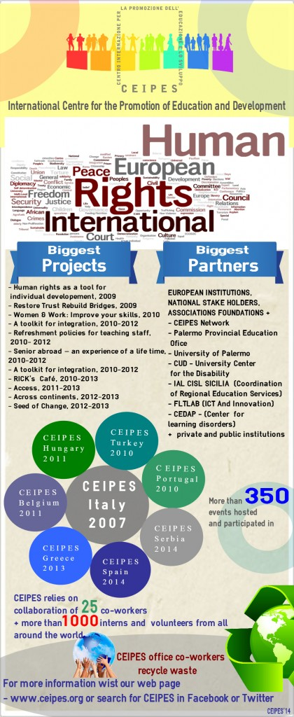 CEIPES_data_collection_eng